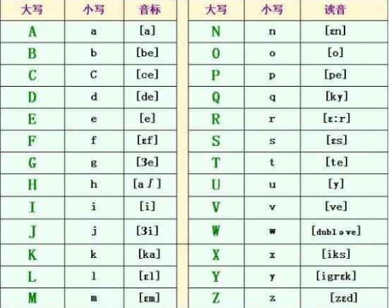 幼儿学汉语拼音系列MP3打包下载