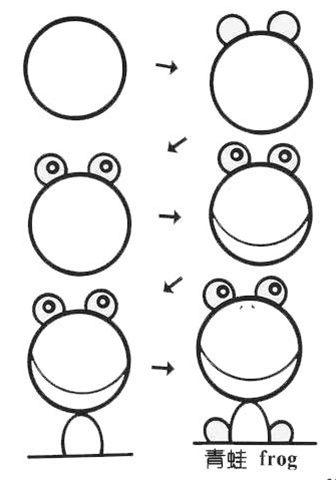由圆画成的小动物简笔画