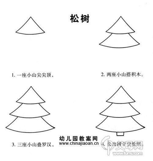 儿童简笔画:树画法步骤图