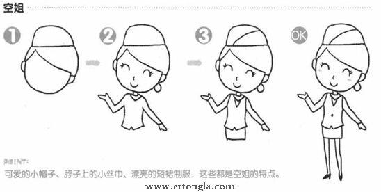 空姐简笔画怎么画