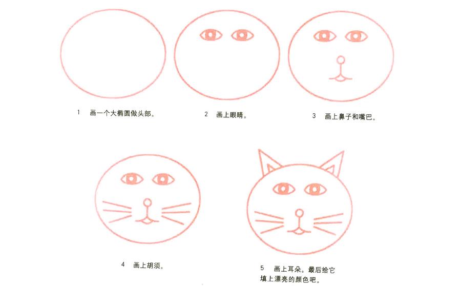 大脸猫,大脸猫简笔画怎么画