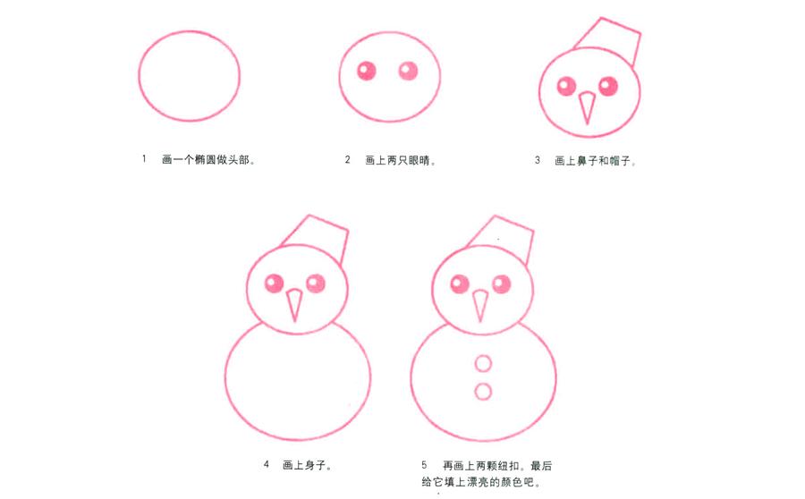雪人, 雪人简笔画怎么画