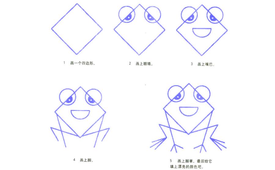 青蛙青蛙,青蛙简笔画怎么画,日常简笔画,儿童啦网