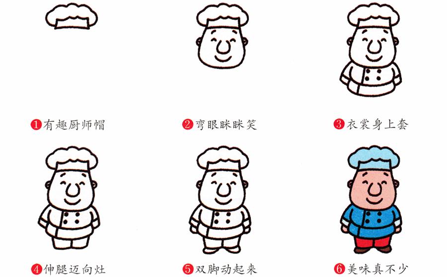 厨师简笔画,厨师简笔画步骤分解,厨师简笔画怎么画,人物简笔画,儿童啦网