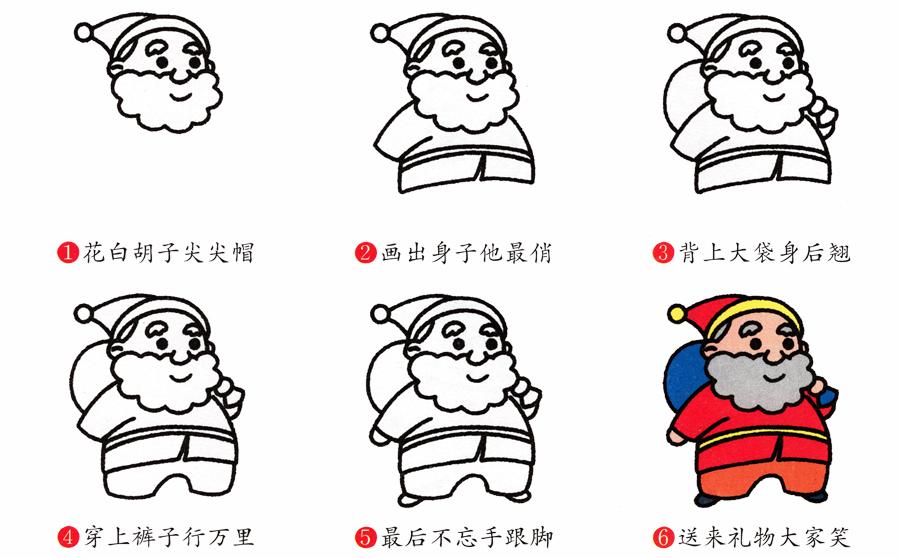 圣诞老人简笔画